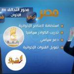 فيديو|المحور التركي القطري.. مواقف أثارت المنطقة العربية