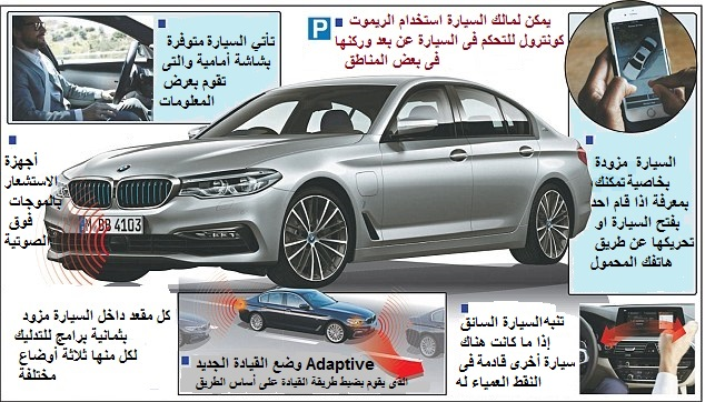 15R_NEW 5 SERIES BMW .1