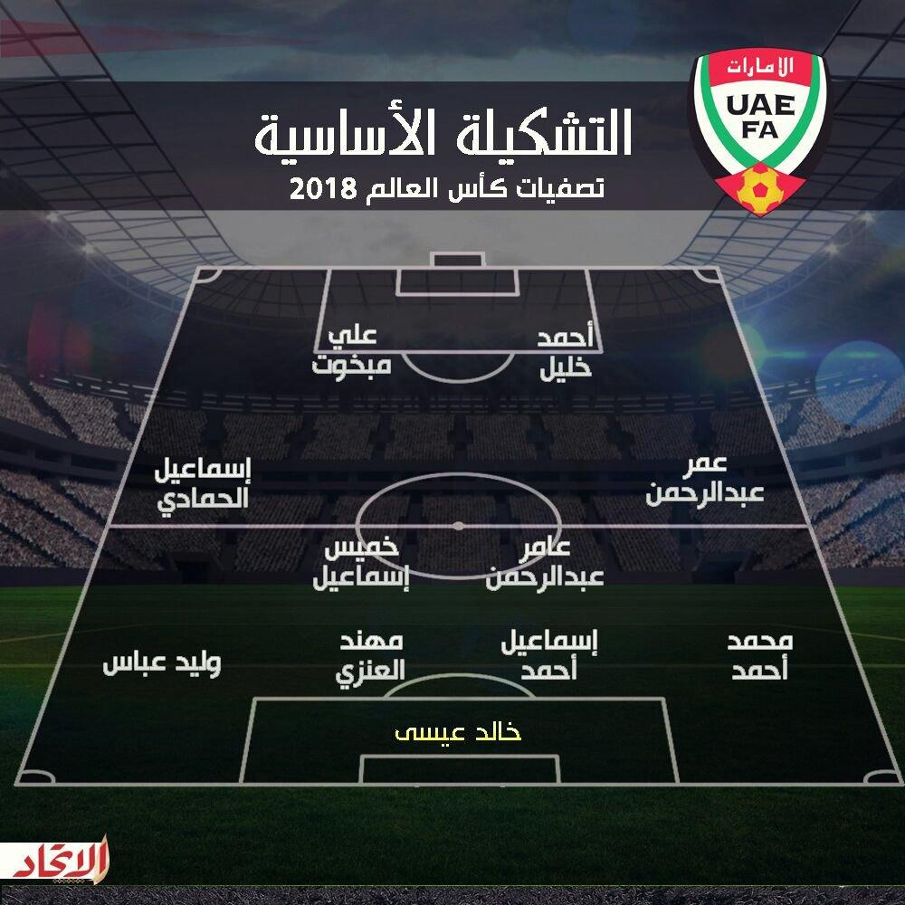 تشكيلة الإمارات