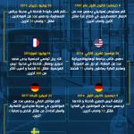 إنفوجرافيك  الإرهاب بالدهس