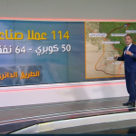 فيديو| تعرف على الطريق الدائري الإقليمي في مصر