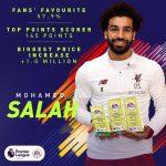 رسميا.. محمد صلاح الأفضل في النصف الأول من الدوري الإنجليزي