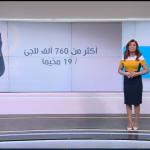فيديو| الأونروا تقدم مساعدات لـ5 ملايين و200 ألف لاجئ فلسطيني