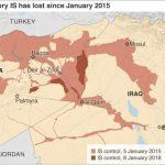 ورقة بحثية لمركز بروكسل تكشف تأثير الأزمة الدبلوماسية الخليجية على تراجع داعش