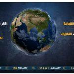 فيديو  «في اليوم العالمي للنظافة».. حملات للتوعية بمختلف أنحاء العالم