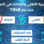 انفوجرافيك| بالأرقام.. الأهلي يتفوق على الزمالك في مسيرة الدوري المصري منذ 1948