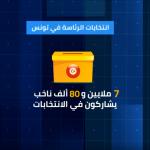 كل ما تريد معرفته عن مرشحي انتخابات الرئاسة التونسية