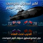 هل تصبح أعماق البحار ساحات للحروب في المستقبل؟