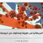 تحور السلالة البريطانية من كورونا ومخاوف من خروجها عن السيطرة
