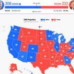 الانتخابات الرئاسية نموذجًا.. أمريكا ضمن 25 دولة تراجعًا في الديمقراطية